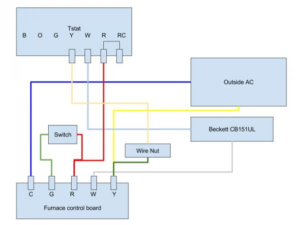 Connecting Ac To Furnace