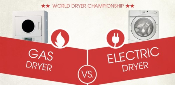 Gas Dryers Vs  Electric Dryers