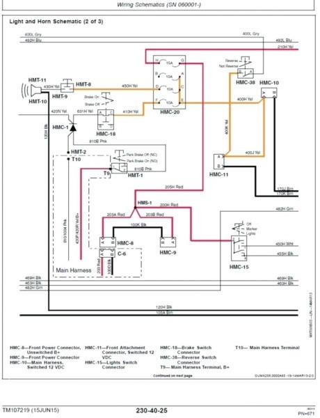 John Deere Gator Starter Wiring Diagram on