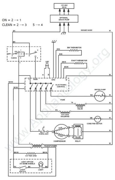 Ge Wiring Diagrams