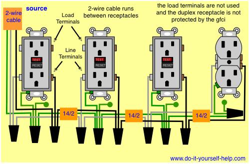 Gfci Wire Diagram