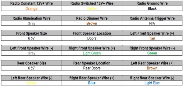 Gm Stereo Wiring Cobalt Radio Wiring Diagram Wiring Diagrams