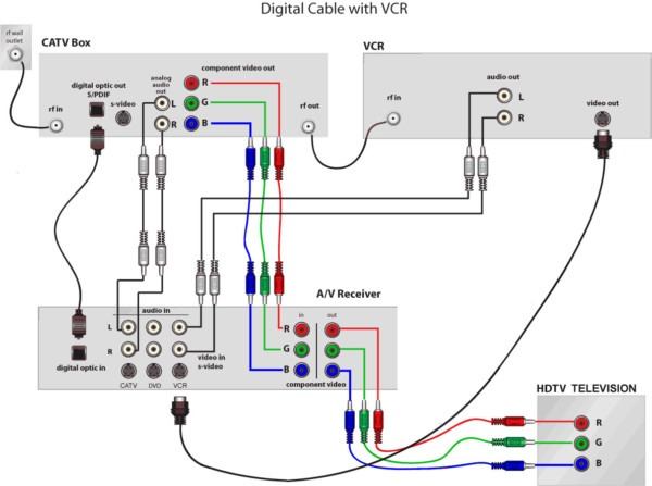 Home Audio Wiring Guide