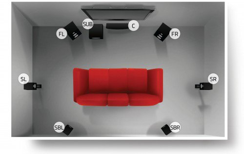 Home Theater Wiring Tips, Diagram & Guide For 5 1