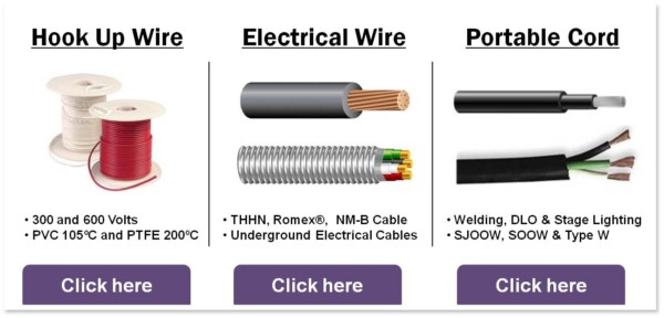 Home Wiring Types