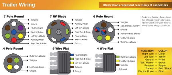 Hopkins Wiring Diagrams