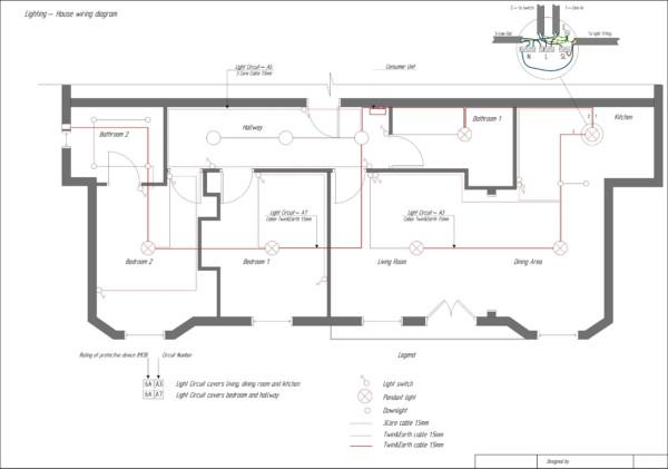 House Wiring Forum