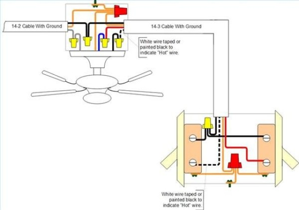 How To Install A Ceiling Fan With Light One Switch Luxury Home