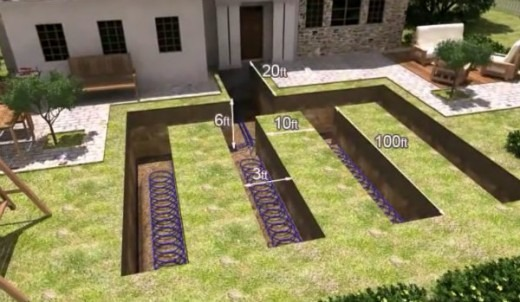 How To Install A Geothermal Heat Pump System