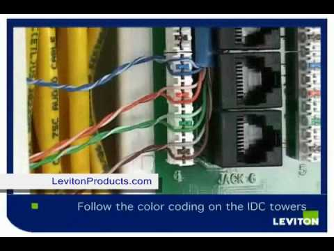 How To Install Leviton Category 5e Module Installation