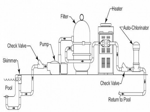How To Read Industrial Electrical Schematics Pdf