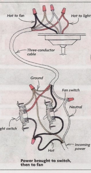 How To Wire A Fan Light Switch