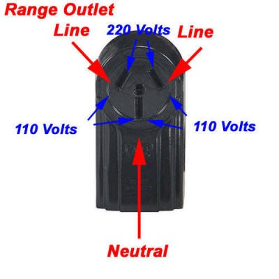 3 Prong 220 Plug Wiring