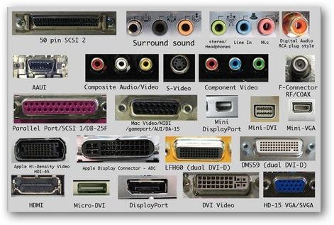 Identifying Common Computer Ports