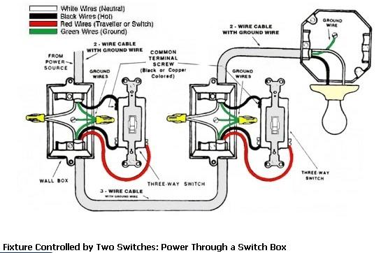 Index Of  0 3wayswitch 3 Way Switch