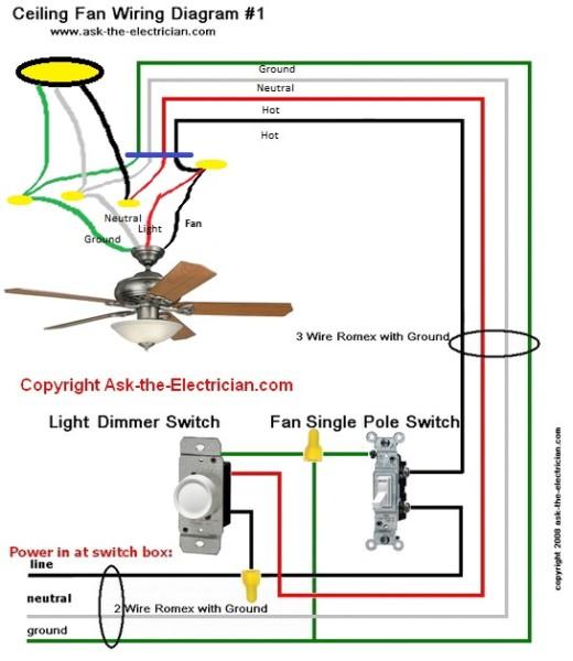 Install Ceiling Fan With Light 2018 Ceiling Fan Light Kit White