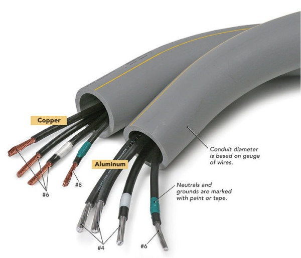 Is Aluminum Electrical Cable An Ok Substitute For Copper