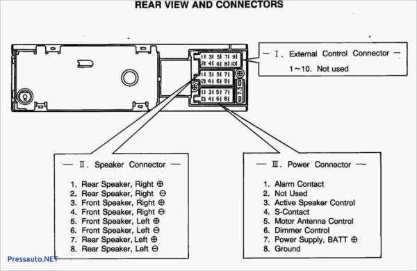 2006 Jetta Radio Wiring Diagram