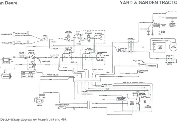 Wiring Diagram For John Deere 750 - Wiring Diagram K8 on