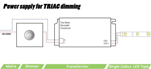 Led Dimmable Wiring Diagram