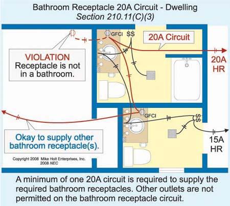 Lights In A Dwelling Unit Bathroom On Same Circuit As Bathroom