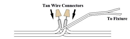 Low Voltage Landscape Wiring