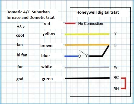 Mod  100  Honeywell, Dometic And Suburban Digitial Thermostat