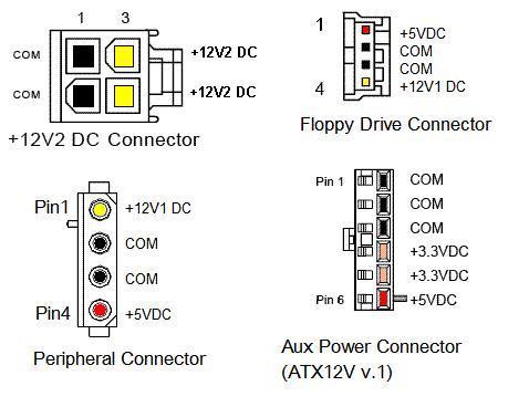 Molex Wire Diagram