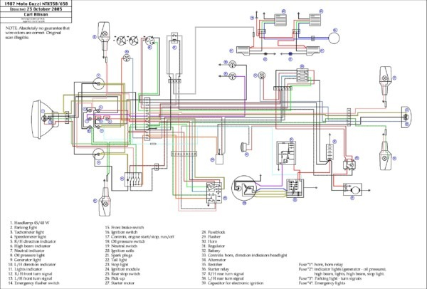 [DIAGRAM_09CH]  DIAGRAM] Weekend Warrior Wiring Diagram With Generator FULL Version HD  Quality With Generator - DEBIPHONE.CENTROAZIENDE.IT | Weekend Warrior 1800 Wiring Diagram |  | Centro Aziende