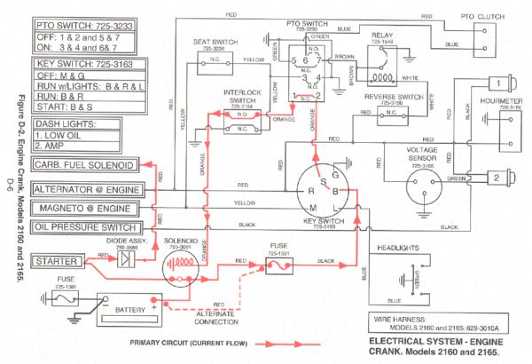 Need Wiring Diagram For Cub Cadet Lawn Mower 2145