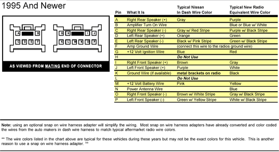 Panasonic Head Unit Wiring Diagram