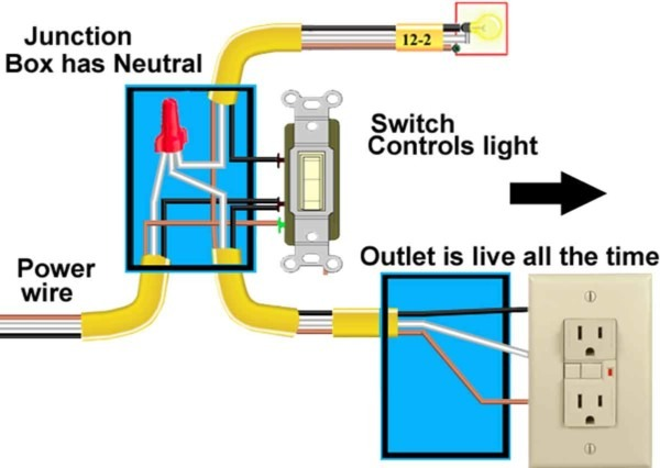 One Switch Diagram On Wiring Diagram For A Light Switch And Outlet