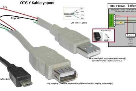 Otg Usb Cable Wiring Diagram  Usb To Rs232 Cable Wiring Diagram