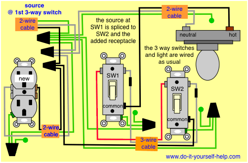 Outlet Switch Electrical Diagrams With Change Switched Outlet To