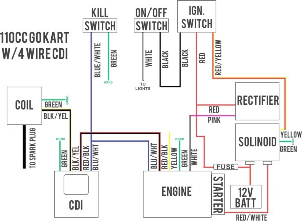 DIAGRAM] Wiring Diagram For 2008 Panther 110 FULL Version HD Quality Panther  110 - WIRINGPHOENIXB.DSIMOLA.IT  Dsimola.it