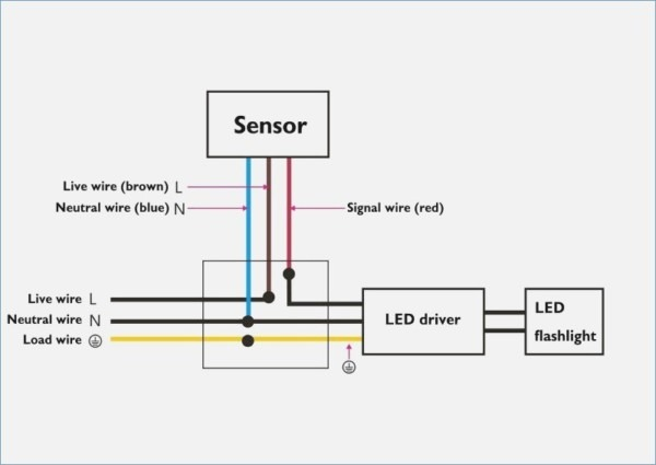 Parkhurst Security Light Wiring Diagram