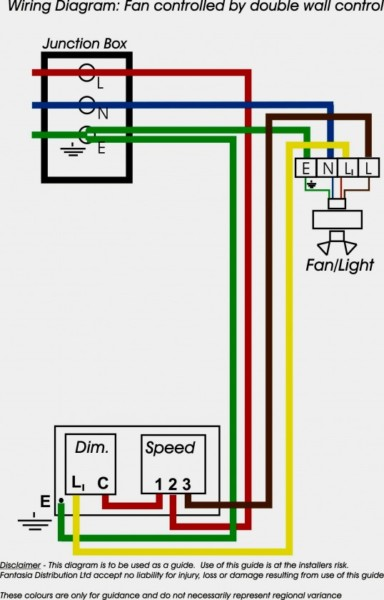 Pedestal Fan Wiring Diagram Asahi Exhaust Fresh