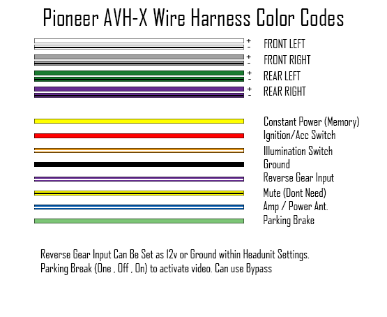 Wiring Harness Color Code
