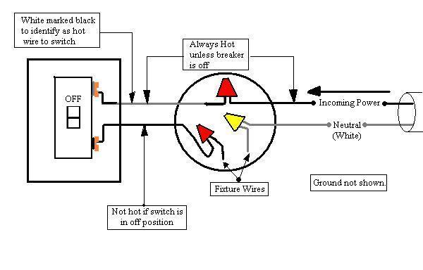 Problem Changing Light Switch
