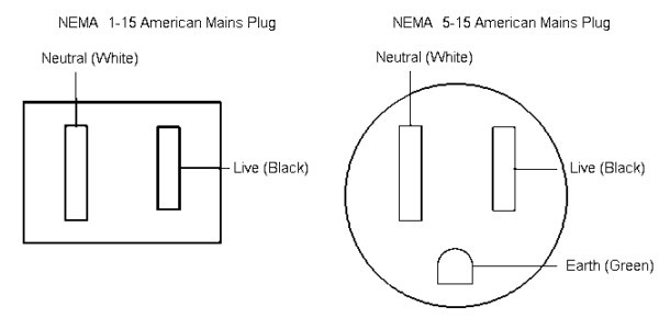 Prong Range Outlet Wiring Diagram Prong Plug Wiring Diagram C How
