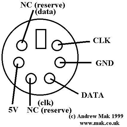 Ps2 Connector Diagram