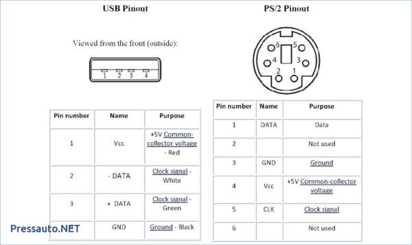 Ps2 Pin Diagram