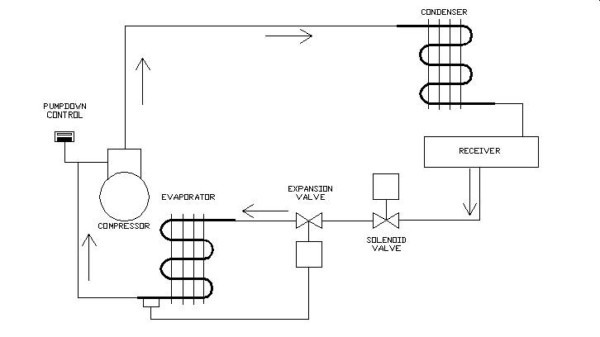 Pump Down Solenoid Wiring Diagram