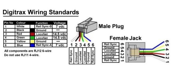 Rj11 Wiring Color