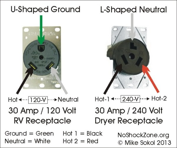 Rv Dryer Outlets 30 Amp Plug Wiring