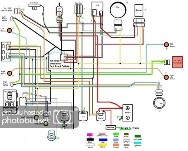 Scooter Wiring Diagram Further Ignition Wiring Diagram On Gy6