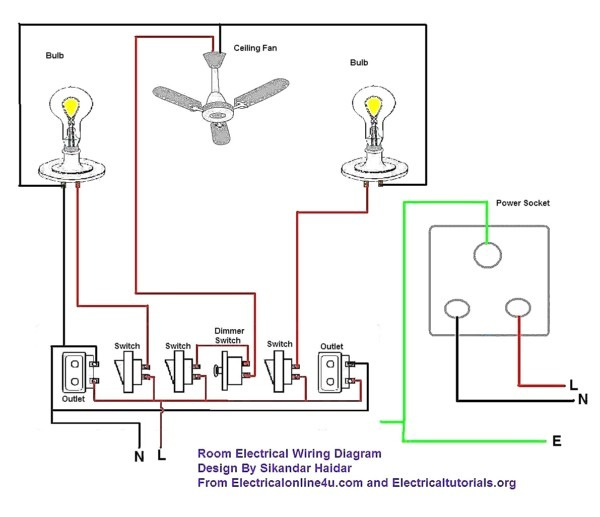 Simple Ac Wiring Diagram