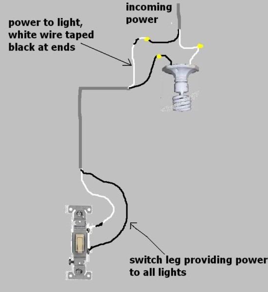 Simple Single Pole Switch Diagram