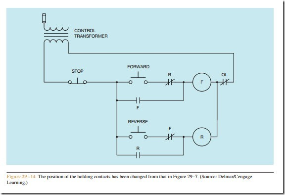 single phase motor wiring diagram forward and reverse wiringsingle phase forward reverse wiring diagram reversing single phase ac motor single phase motor wiring diagram forward and reverse