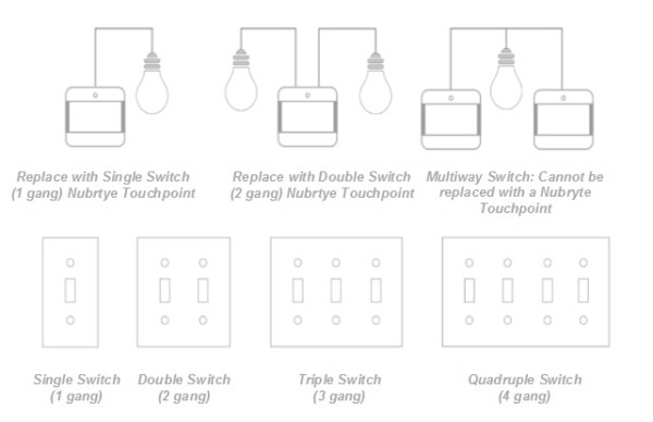 Single Switch (1 Gang) Vs Double Switch (2 Gang) – Nubryte Support